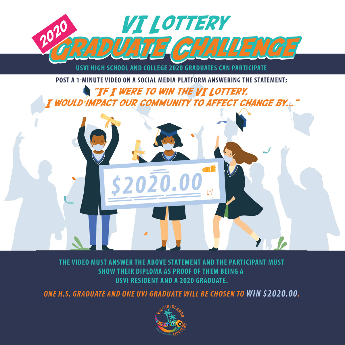 VI Lottery 2020 Graduate Challenge - Click to Submit Your Entry!