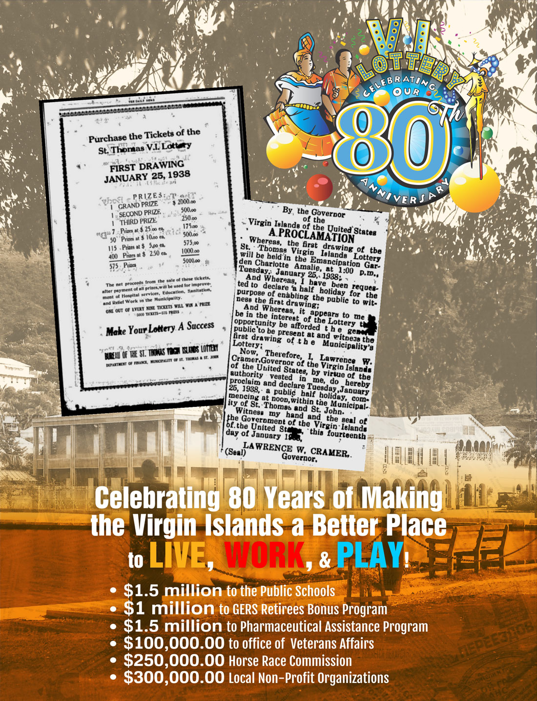 Virgin Islands Lottery 80th Anniversary